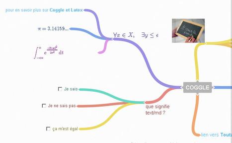 COGGLE.IT : cartes mentales... avec cases à cocher, et LaTex ! | Les outils du numérique au service de la pédagogie | Scoop.it