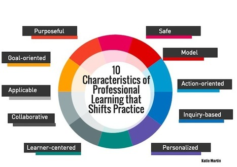 10 Characteristics of Professional Learning That Shifts Practice | Daring Ed Tech | Scoop.it