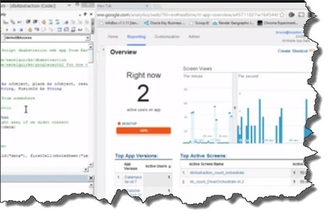 Universal analytics for checking co-operating processes - Desktop Liberation | desktop liberation | Scoop.it