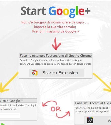 Trasloca tutti i tuoi dati da Facebook a Google Plus con ... | About Google+ | Scoop.it