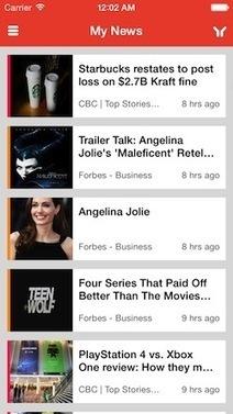 [Veille] Newsvibe sélectionne les 6 articles qui vous intéresseront | Social Media Curation par Mon Habitat Web | Scoop.it
