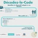 Décodez le code ! | Bonnes pratiques en documentation | Scoop.it