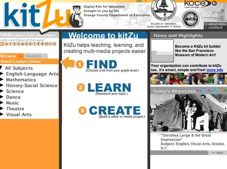 Kitzu - Find, Learn, Create | Technology Ideas | Scoop.it