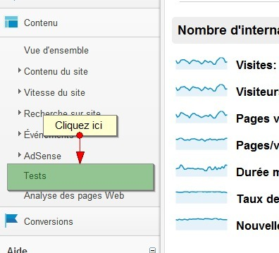 Réaliser un test A/B avec wordpress et google analytics | Lectures web | Scoop.it