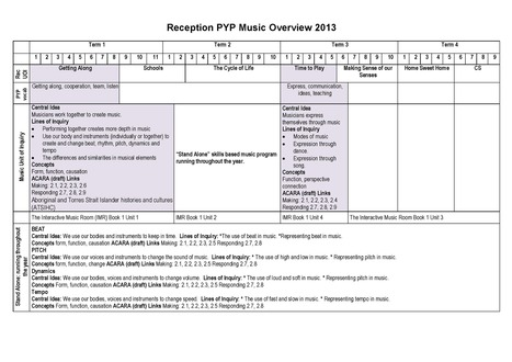 Planning IB PYP in the Specialist / Single Subject Classroom | Music and PYP | Scoop.it