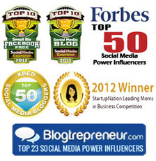 Can You Use Facebook To Grow Your Business? - Social Media & Corporate Branding Strategist, Business Coach, Social Media Training, Social Media Speaker   KimGarst.com   Branding with social media   Scoop.it