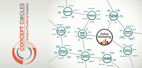 Website Development, Web design services| search engine optimization | website design development Company in Delhi | Scoop.it