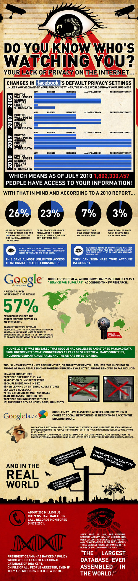 Infographic : Do You Know Who's Watching You? | Visual.ly | Social Media and Web Infographics hh | Scoop.it