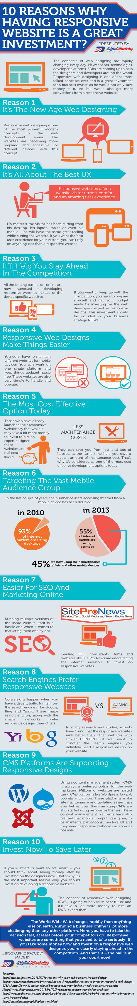10 Reasons Why Having Responsive Website Is a Great Investment? (Infographic) | Digital-News on Scoop.it today | Scoop.it