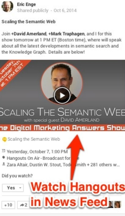 8 Types of Rich Media to Share on Google+ | | Marketing Done Right | Scoop.it