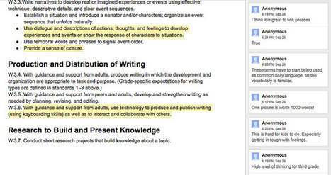 """Crowdsourcing an Annotation of the Common Core 