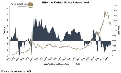 The Seeds For A Much Bigger Crisis Have Now Been Sown | Gold and What Moves it. | Scoop.it