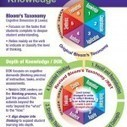 A Good Visual On Bloom's Taxonomy Vs Depth of Knowledge ~ Educational Technology and Mobile Learning |  e-Learning Bookmarking Service - e-Learning Tags | e-Learning, Instructional Design, online courseware | Scoop.it