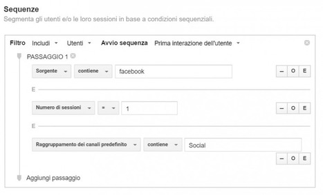 Social media analytics: come scegliere i tuoi KPI | BIG BusinessInnovationGrowth | Scoop.it
