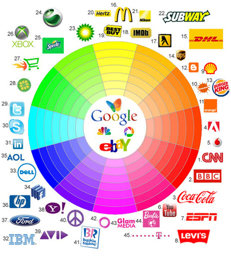 Significance Of Color In Logos | Map@Print | Scoop.it