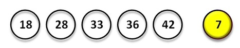 Mega Millions Results For Friday The 12th Of September 2014 | Lottery News | Lottery News | Scoop.it