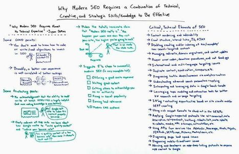 Modern SEO: The Debate - Marilyn Moran - NJ Marketing Nerd   SEO   Scoop.it