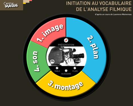 Centre Images - initiation au vocabulaire de l'analyse filmique [cours de cinéma en ligne] | Lycéens au cinéma | Scoop.it