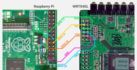Unbricking a Router With a Raspi   Raspberry Pi   Scoop.it