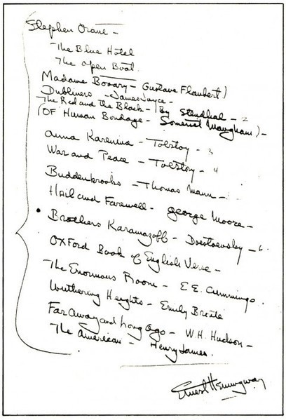 Ernest Hemingway Creates a Reading List for a Young Writer, 1934 | Shareworthy Poetry | Scoop.it