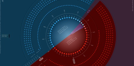 Balance of Power - an interactive visualization of US presidential & congressional elections. | Eudaimonia | Scoop.it