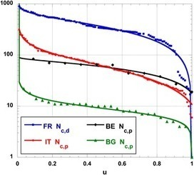 A Universal Rank-Size Law | Papers | Scoop.it