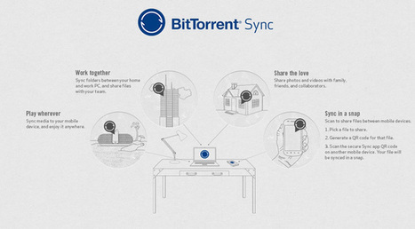 BitTorrent Sync released: The secure, cloud-avoiding sync tool you ... | Secure Web Development | Scoop.it