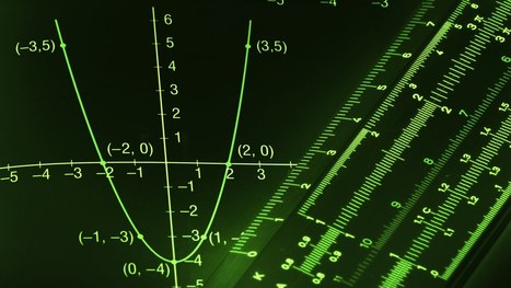 Teaching school Kids Factoring Trinomials | Business and News | Scoop.it