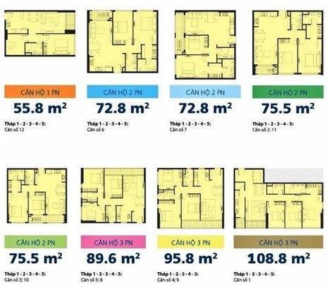 Bán căn hộ The Sun Avenue Thủ Thiêm quận 2 | Novaland | Mua bán căn hộ | Scoop.it