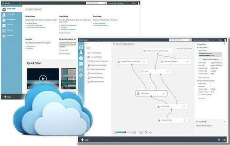 Microsoft Cloud Predictive Analytics Preview Coming Soon | SQL Server BI Blog | BIG data, Data Mining, Predictive Modeling, Visualization | Scoop.it