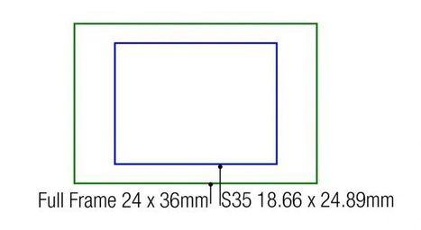Full Frame & S35 Lenses at IBC | Cinematography | Scoop.it