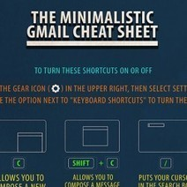 The Minimalistic Gmail Cheat Sheet | Visual.ly | Gems for a Happy Family Life | Scoop.it