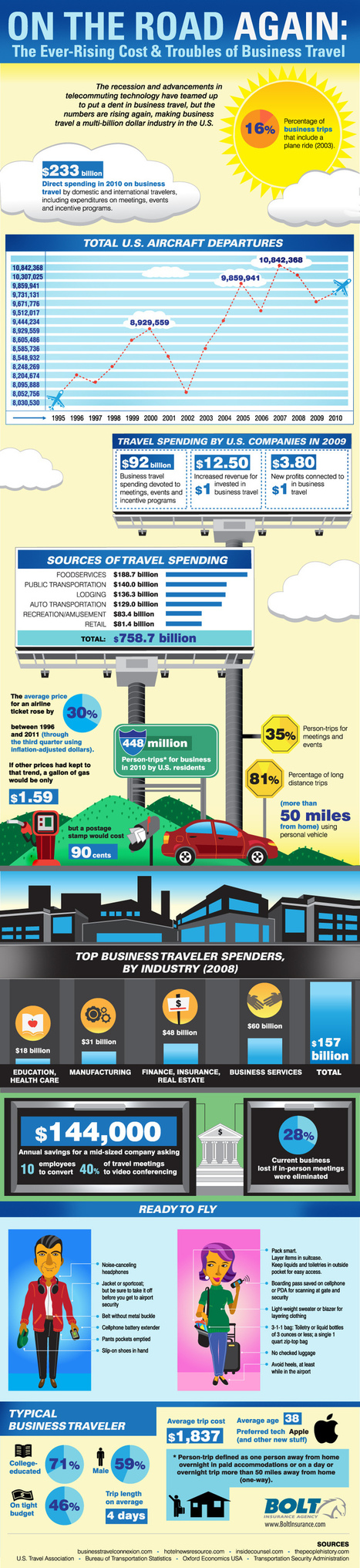 business_travel_costs_infographic.jpg (801x3485 pixels) | Travel & Expense | Scoop.it
