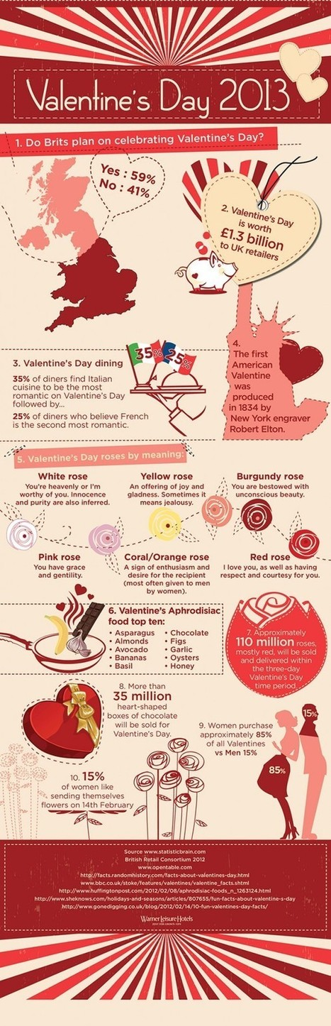 Roses are Red, Violets are Blue: 14 Infographics to Say I Love You | Slide Ideas | Scoop.it