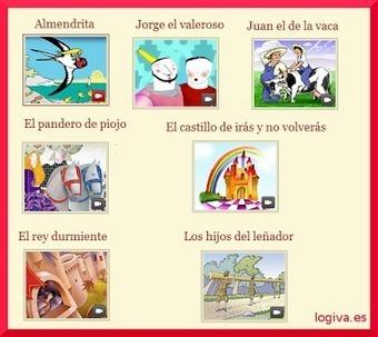 Recursos TIC para E. Infantil y Primaria | Recursos Tecnologicos Educativos | Scoop.it