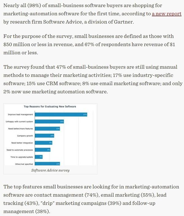 Survey: Small Businesses Want Marketing-Automation Software - Ad Age | The Marketing Technology Alert | Scoop.it