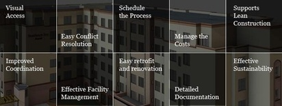 Top 10 Advantages of Building Information Modeling   CAD Outsourcing Services   Scoop.it