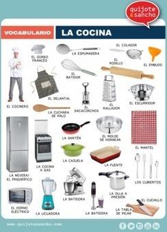 Láminas para trabajar el vocabulario campo cocina | Español para Extranjeros | Scoop.it