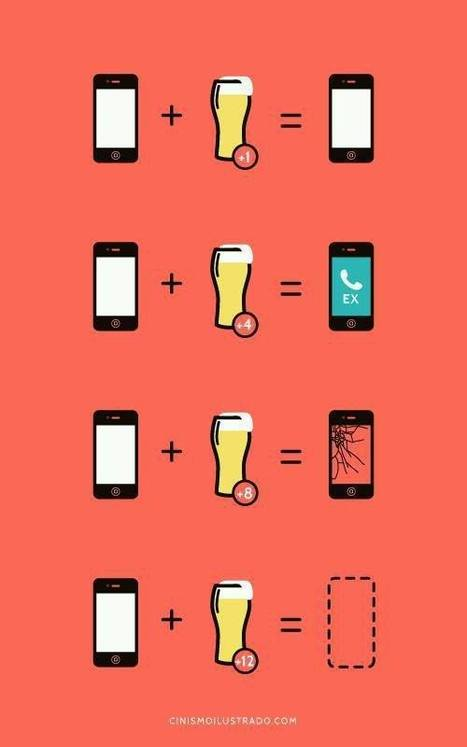 Beer's effect on your iPhone | An Eye on New Media | Scoop.it
