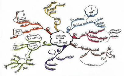 Les cartes conceptuelles - Dossier | lab'UA | UA Blogs | Scoop.it