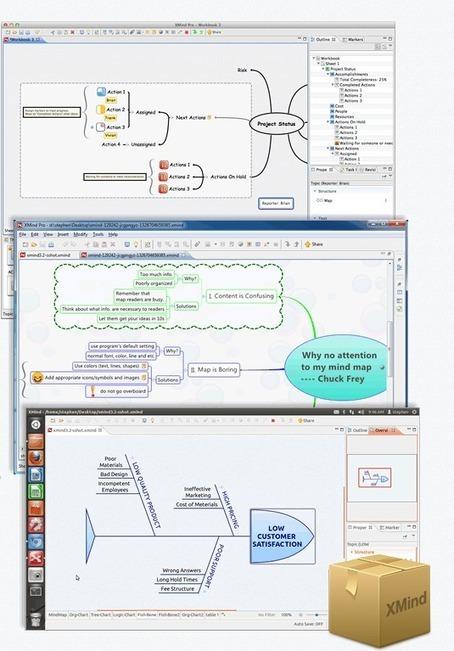 Logiciel gratuit XMind Fr 2012 Licence gratuite Cartographie heuristique professionnelle - Portable Windows/Mac/Linux | Brioude | Scoop.it