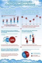 Infographie Etat de la santé | Infographies santé | Scoop.it