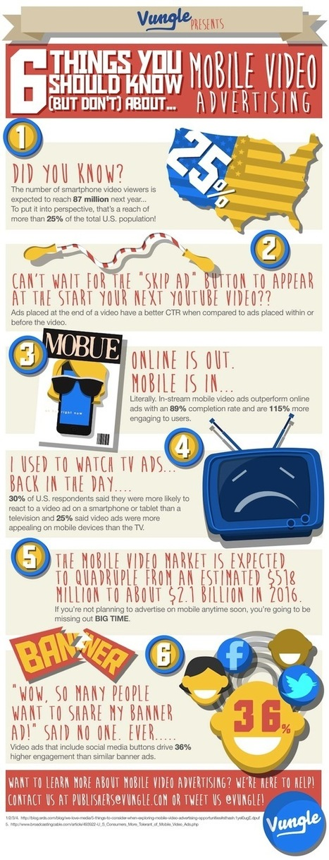 6 Things You Should Know About Mobile Video Advertising | Lose Weight | Scoop.it