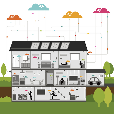 """What the """"Internet of Things"""" Means for Content Marketing 