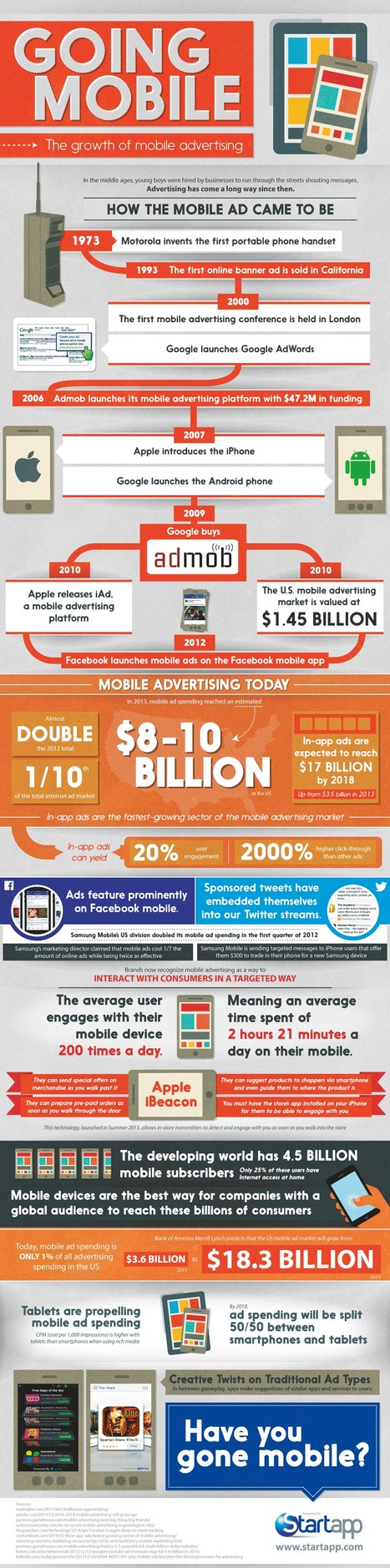 The Phenomenal Growth of Mobile Advertising [Infographic] - Business 2 Community | Digital-News on Scoop.it today | Scoop.it