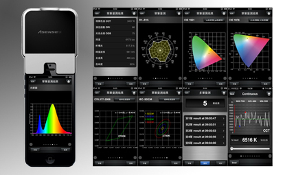 Comparing handheld spectrometers - what matters to SSL pros (like you) | EDN | CINE DIGITAL  ...TIPS, TECNOLOGIA & EQUIPO, CINEMA, CAMERAS | Scoop.it