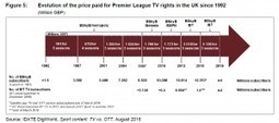 TV vs OTT: New sports content business models « IDATE DigiWorld Blog | Big Media (En & Fr) | Scoop.it