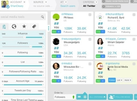 How to Get More Twitter Followers   RazorSocial   Social Media Marketing   Scoop.it