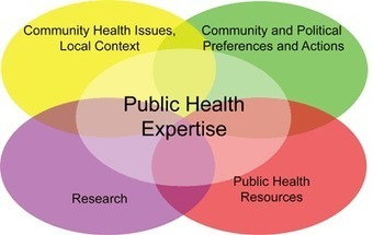 What is Evidence-Informed Public Health? | Health promotion. Social marketing | Scoop.it