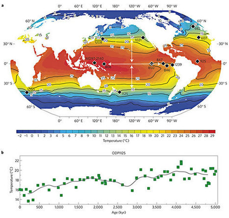 Temperature of Ancient Seas May Shape Global Climate | Geology | Scoop.it
